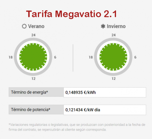 Tarifa-luz-megavatio-2.1-r4-energia