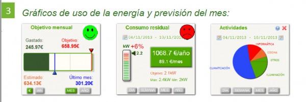 monitorización-energia-R4energia