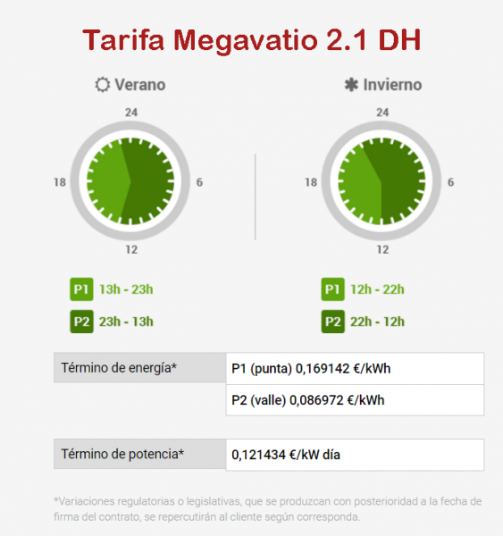 tarifa-luz-megavatio-2.1-DH-R4-Energia