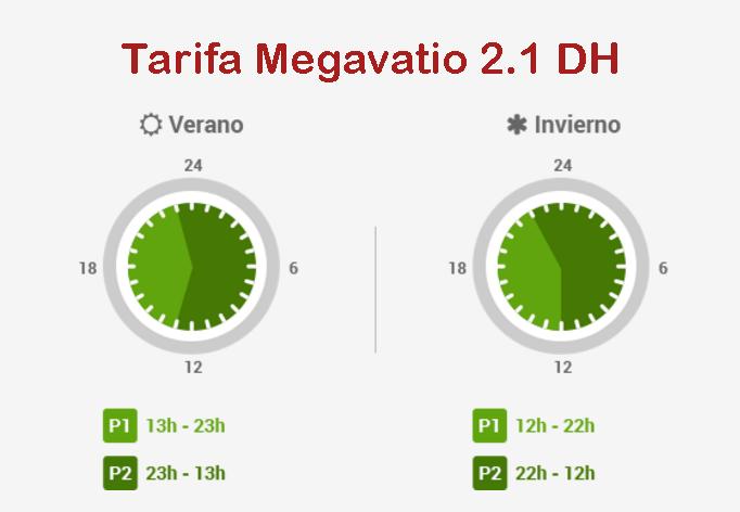 tarifa-luz-megavatio-2.1-DH-R4-Energia-recortada