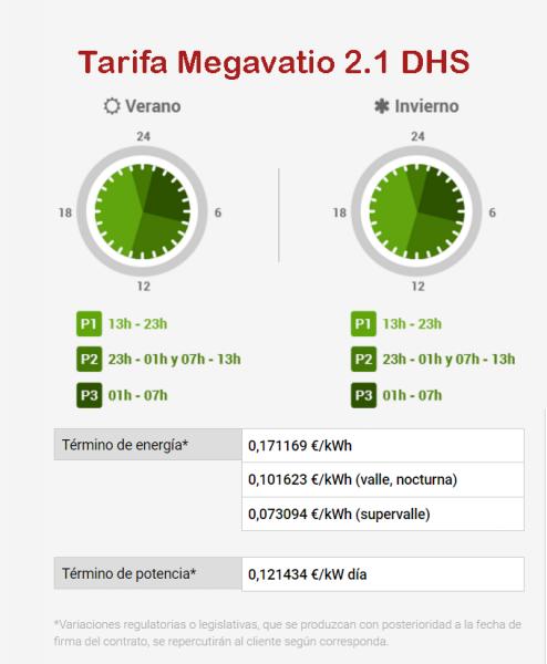 tarifa-luz-megavatio-2.1-DHS-R4-Energia
