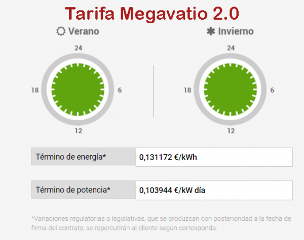 tarifa-megavatio-2.0- r4-energia